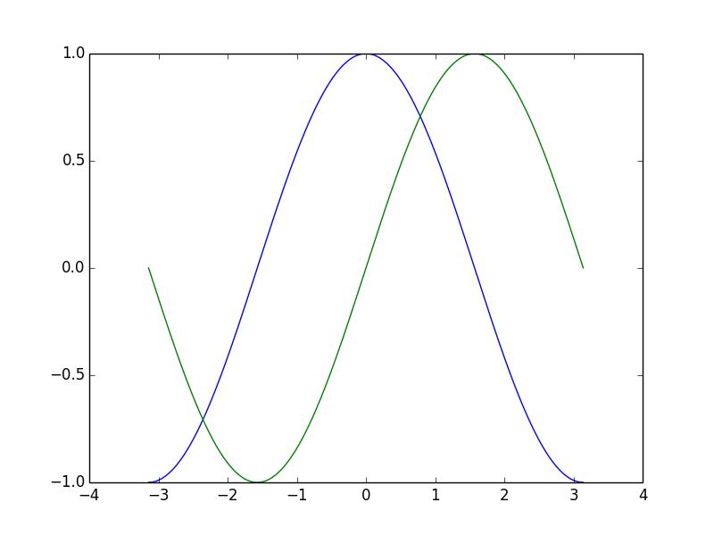 Python works magic in sweet gf 039s gash - 4 2