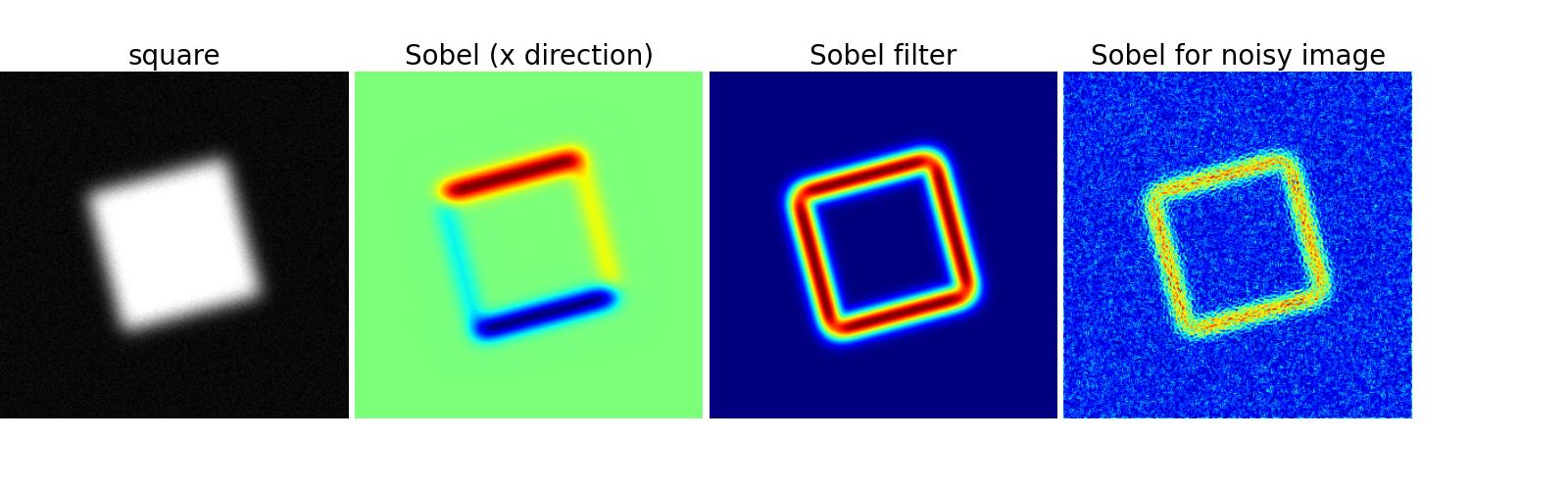 2 6  Manipulación y procesamiento de imágenes usando Numpy y